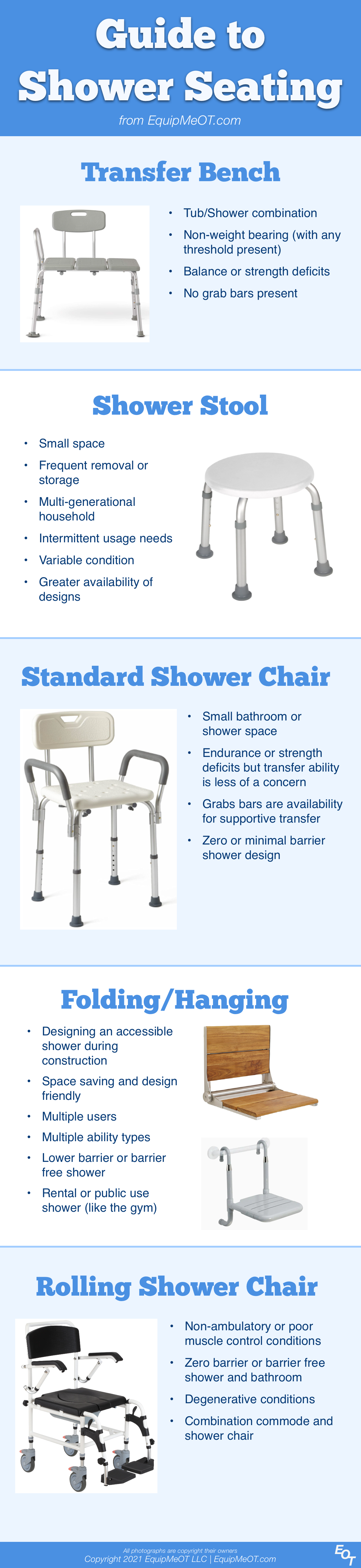 The Complete Guide to Shower Seating
